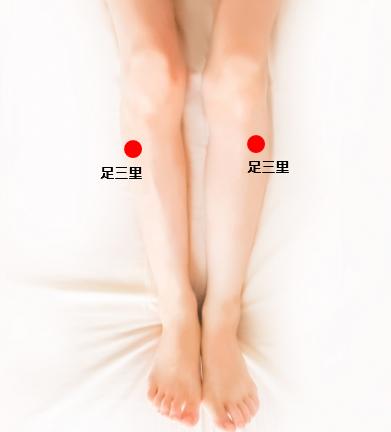 足のツボ 足三里(あしさんり)